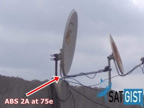 Frequency for Ting package, MBC & Hornsat Action Channel On ABS 2A at 75e