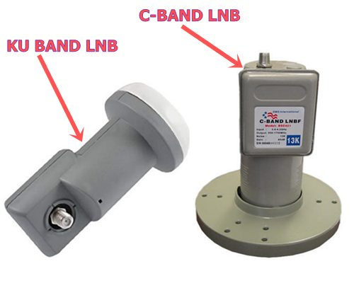 Satellite dish LNB