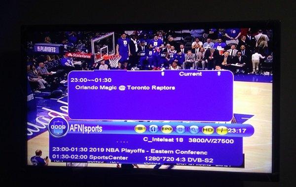 AFN Network Sport Showing NBA Playoffs