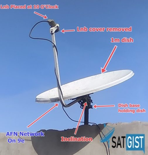 AFN Network Frequency On Eutelsat 9A/9B & How To Track