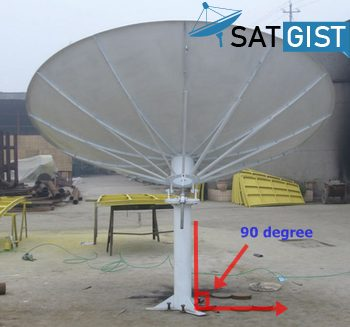 How To increase satellite signal strength
