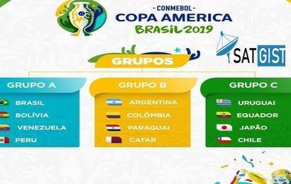 2019 Copa America Schedule