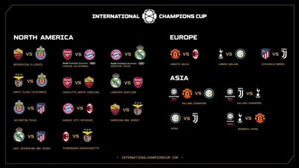 2019 ICC Football Cup, International Champions Cup (ICC 2019)