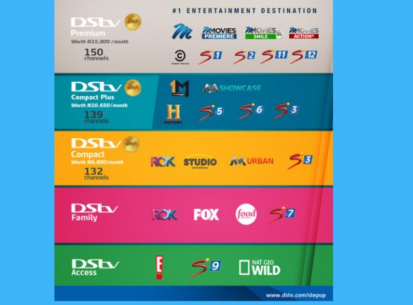 DStv Upgrade And Get A Boost Promo