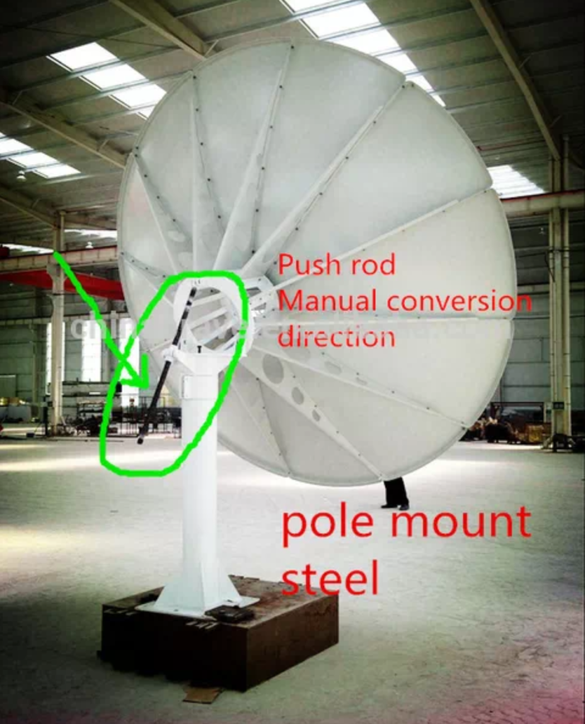 DIY Guide For C-Band Dish Installation | SatGist