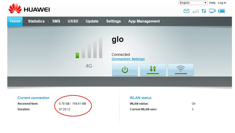 Unlimited GLO Internet Data
