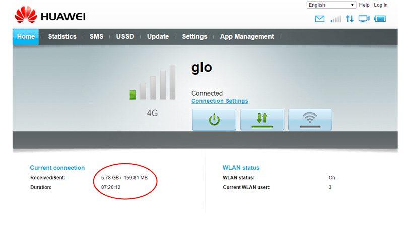 Unlimited GLO Internet Data