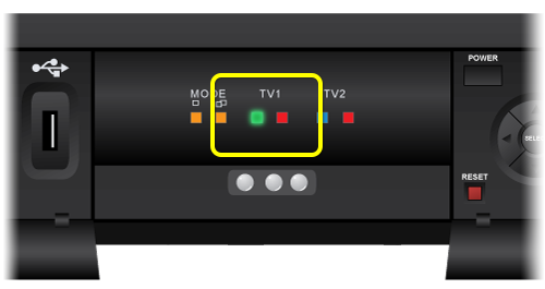 Troubleshooting: How Do You Fix A Dish TV When It Says No Signal